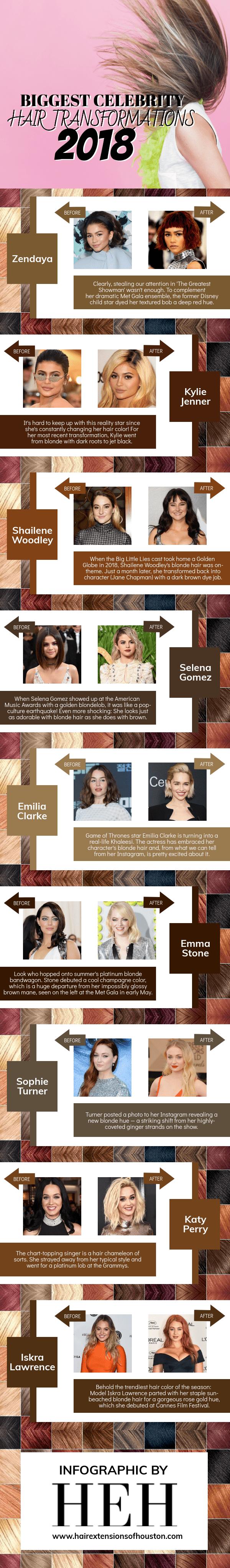 Biggest Celebrity Hair Transformations 2018
